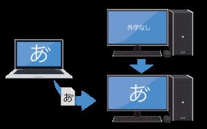 外字を使っていないパソコンで外字を使う