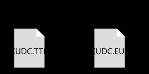 2つの外字の関連ファイル