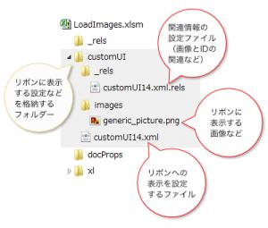 Excelファイルの内部構造でリボンに関するフォルダーやファイル
