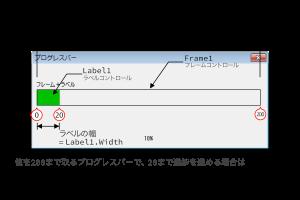 フレームとラベルのプログレスバー詳細