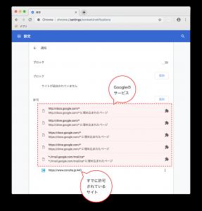 通知をブロックしたも、Googleの一部サービスとすでに許可されているサイトは、通知が行われる